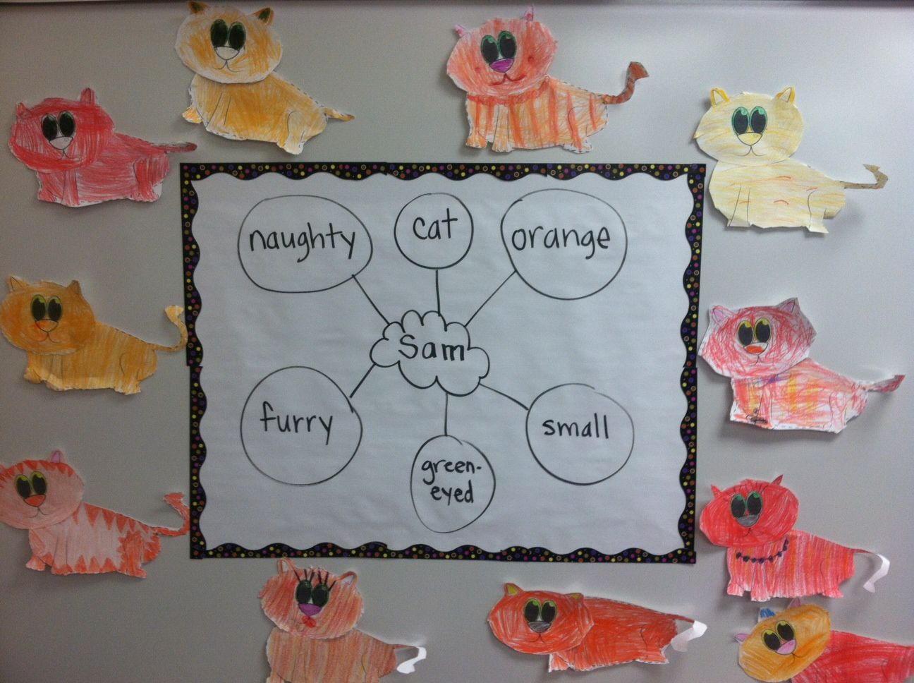 Unit1 Week 1 Reading Street Sam Come Back Craft And