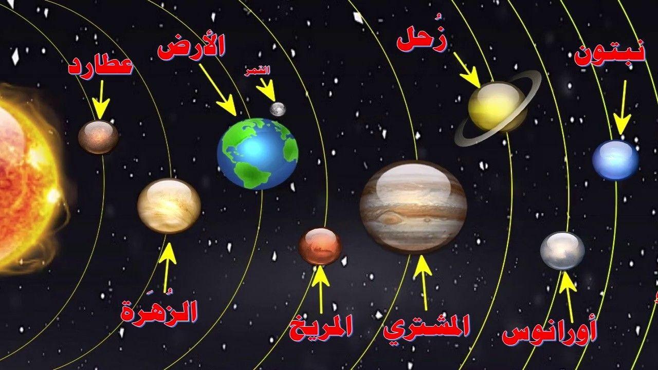 المجموعة الشمسية معلومات وحقائق مذهلة