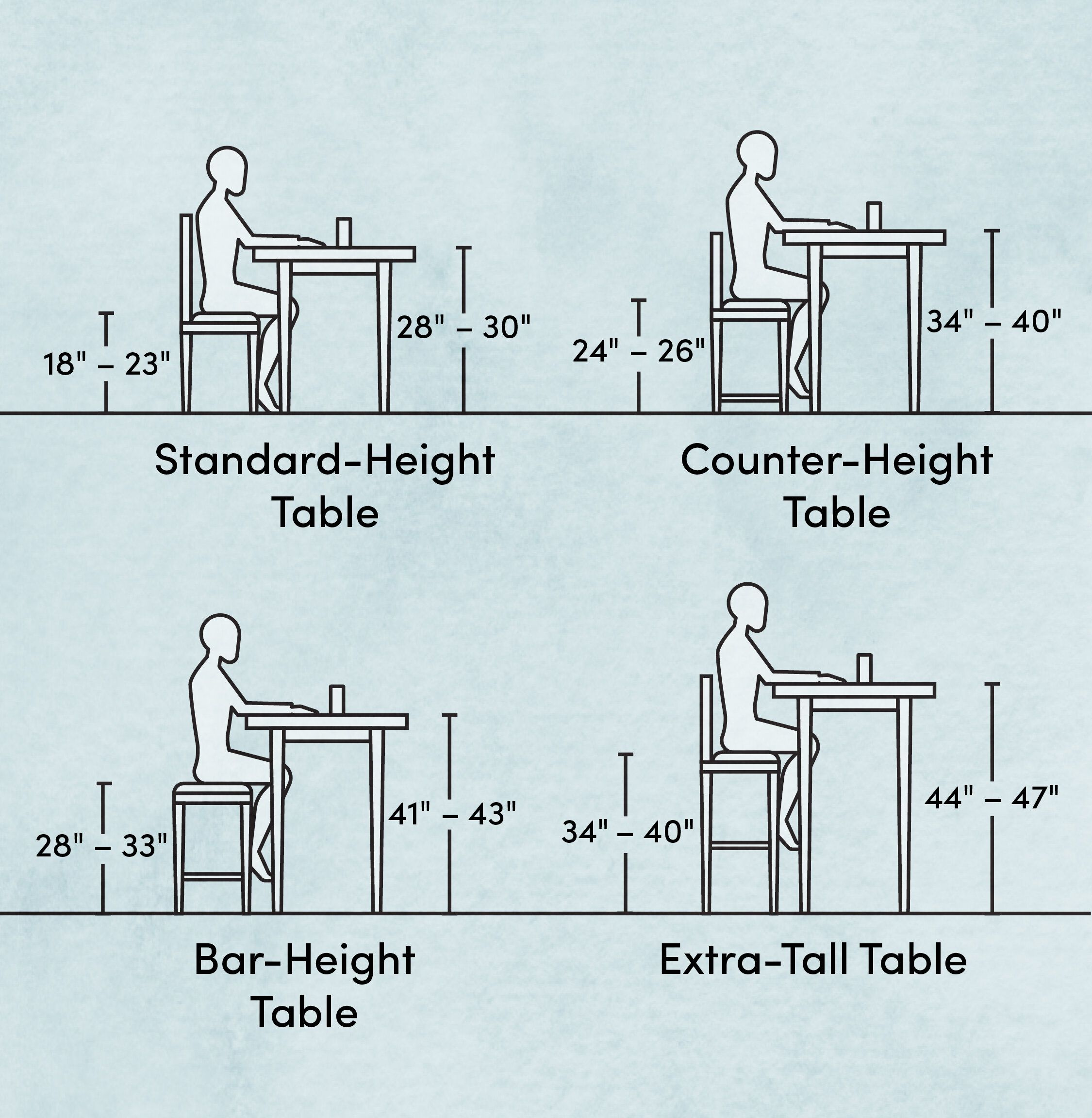 What Is The Standard Table Height The Types Of Tables And Chair Heights In 2021 Dining Table Height Bar Stools Bar Height Stools Living room table height