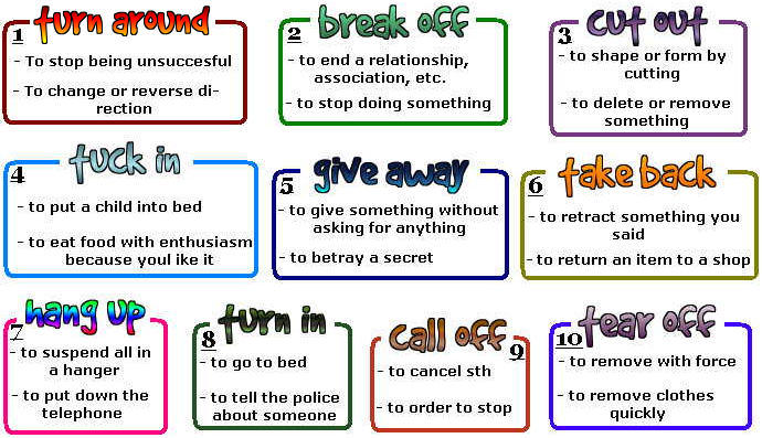 List of Verbs For Kids Verb Examples For Kids