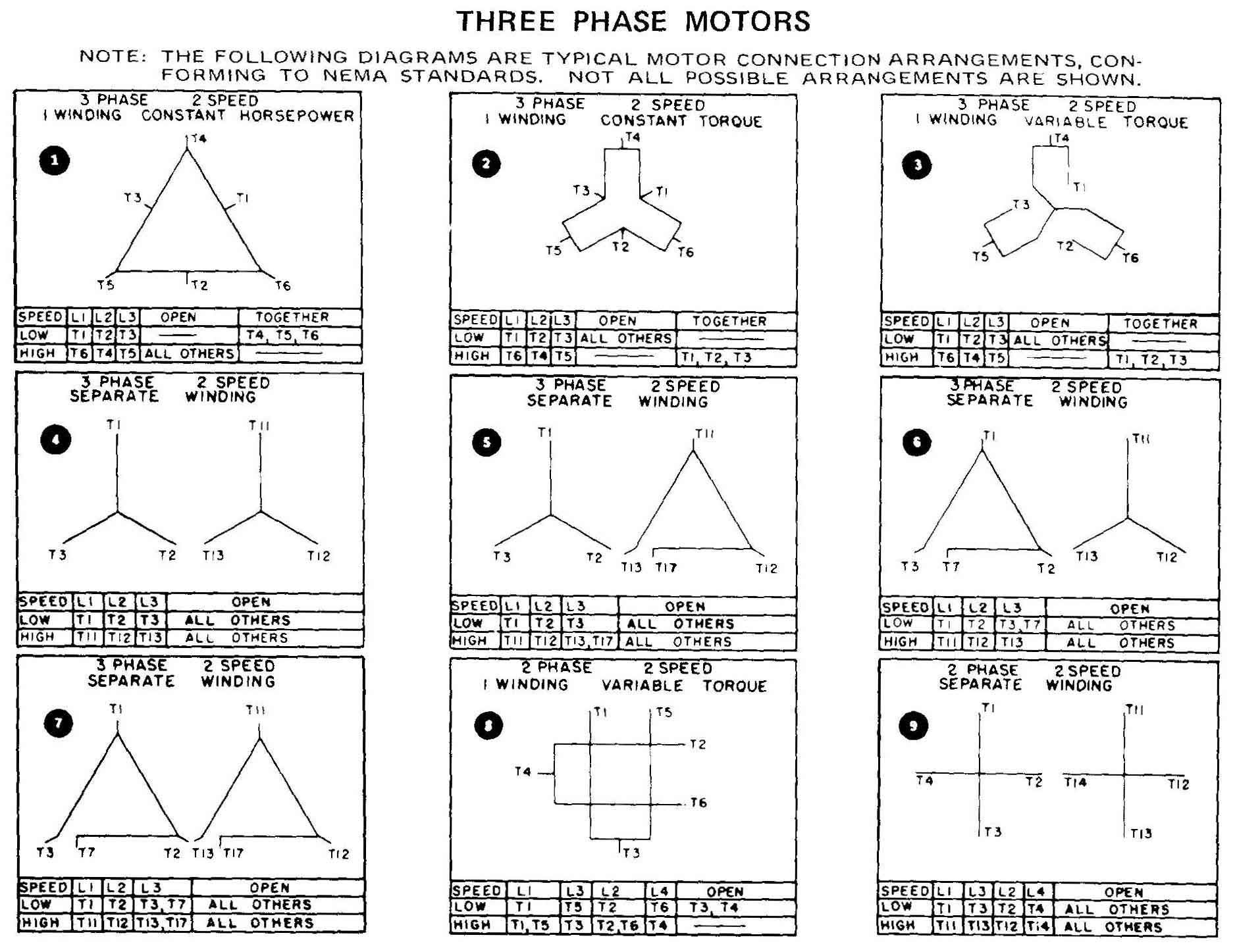 1230.jpg (1876×1447) Wire, Diagram chart, Diagram