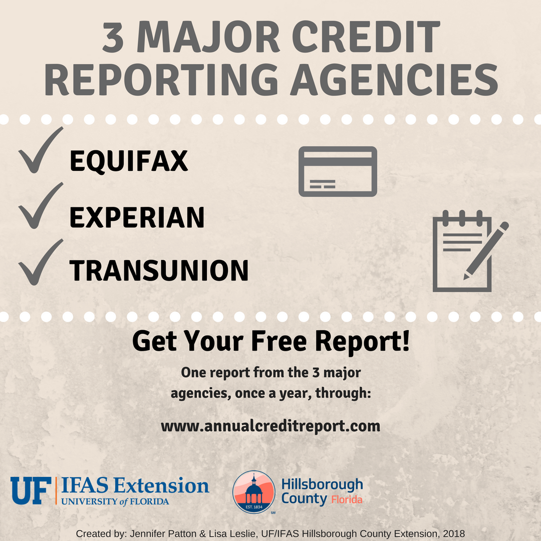 3 Credit Reporting Agencies >> There Are 3 Major Credit Reporting Agencies An Act Was
