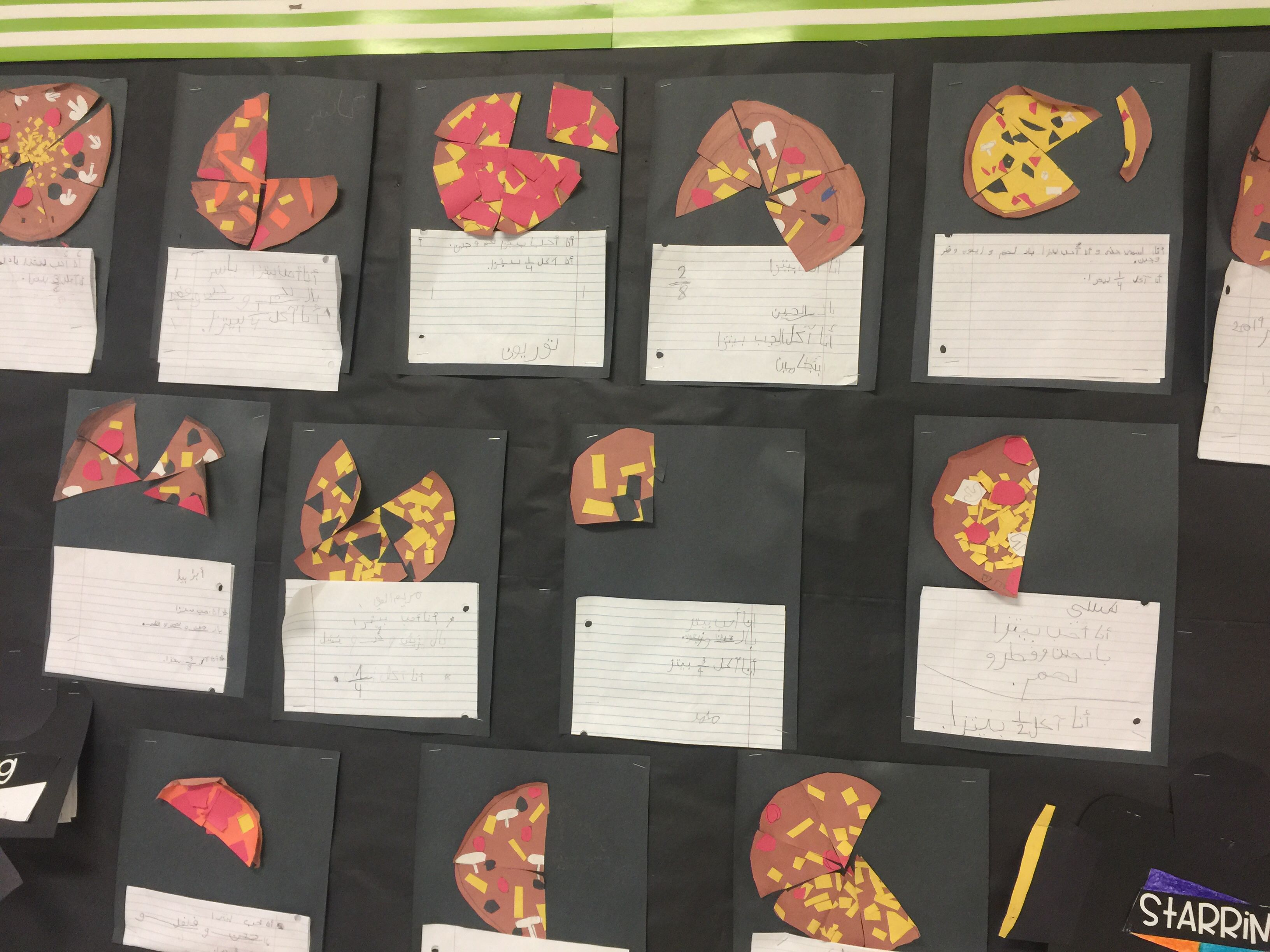My Students Loved Creating Their Own Pizzas Partition It