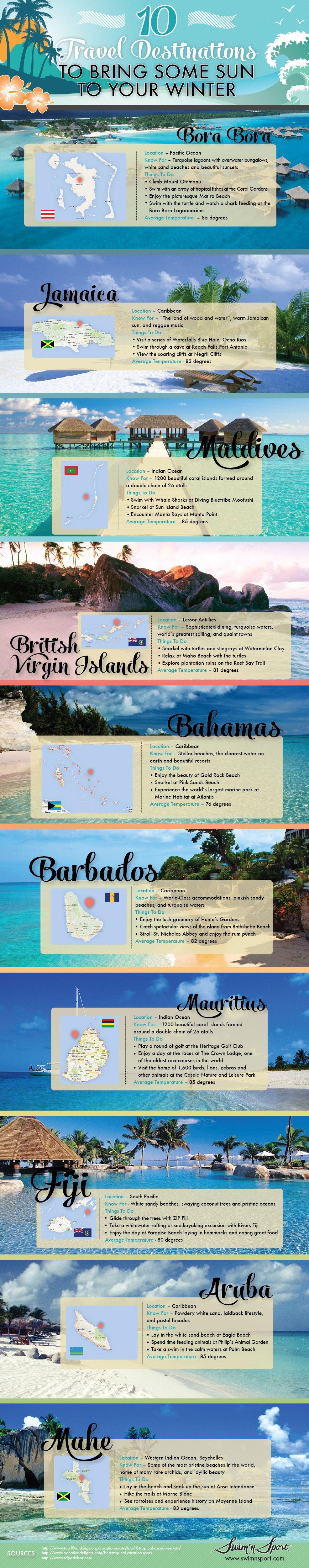 10 Sunny Travel Destinations