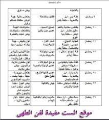 Resultat De Recherche D Images Pour جدول اسبوعي للطبخ للمراة العاملة Ramadan Health And Fitness Expo Ramadan Recipes