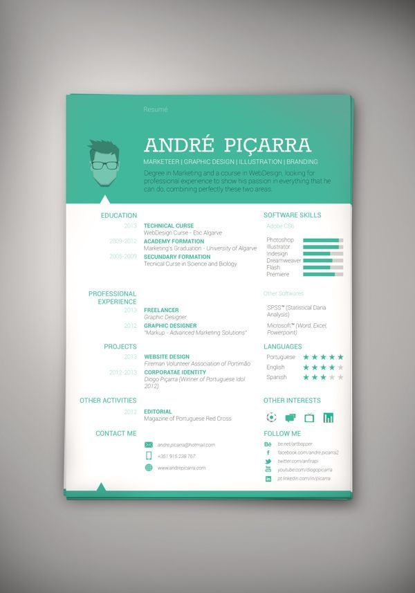 Professional Resume Template, Cover Letter for MS Word, Best CV ...