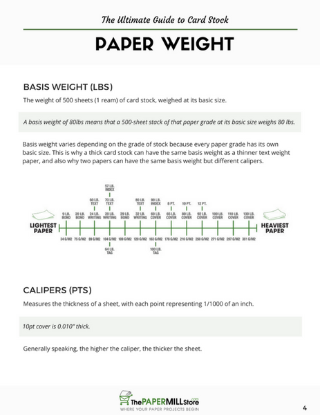 The Ultimate Guide To Card Stock Part 2 Paper Weights Sheet Sizes The Paper Blog Paper Blog Card Stock Reference Chart