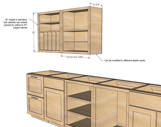 Kitchen Cabinet Plans Diy Cabinets, Kitchen Cabinets Plans Diy