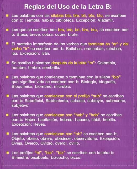Usos De La Letra B Spanish Classroom Spanish Language Learning Spanish