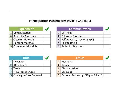 Participation Rubric | School Stuff | Pinterest | Ceramics, Daily ...