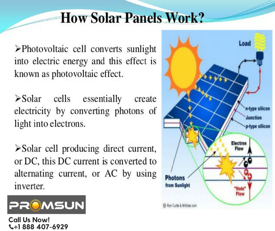 Promsun Is A Solar Company Working To Provide Smart Clean Energy To All Residential And Commercial Solar Energy For Kids Solar Companies Solar Energy Projects
