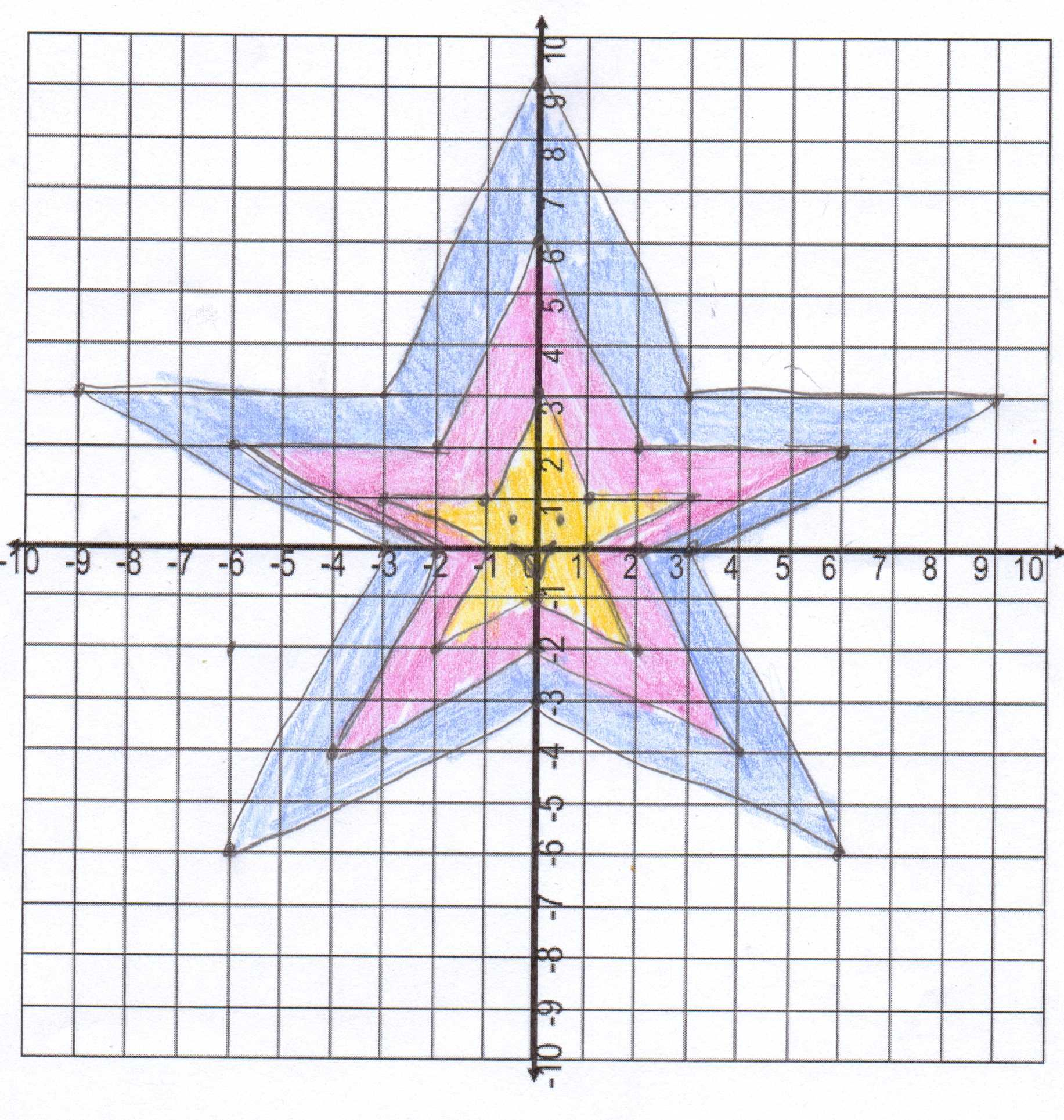 Star Power 3 From Thbymandy Student Work By