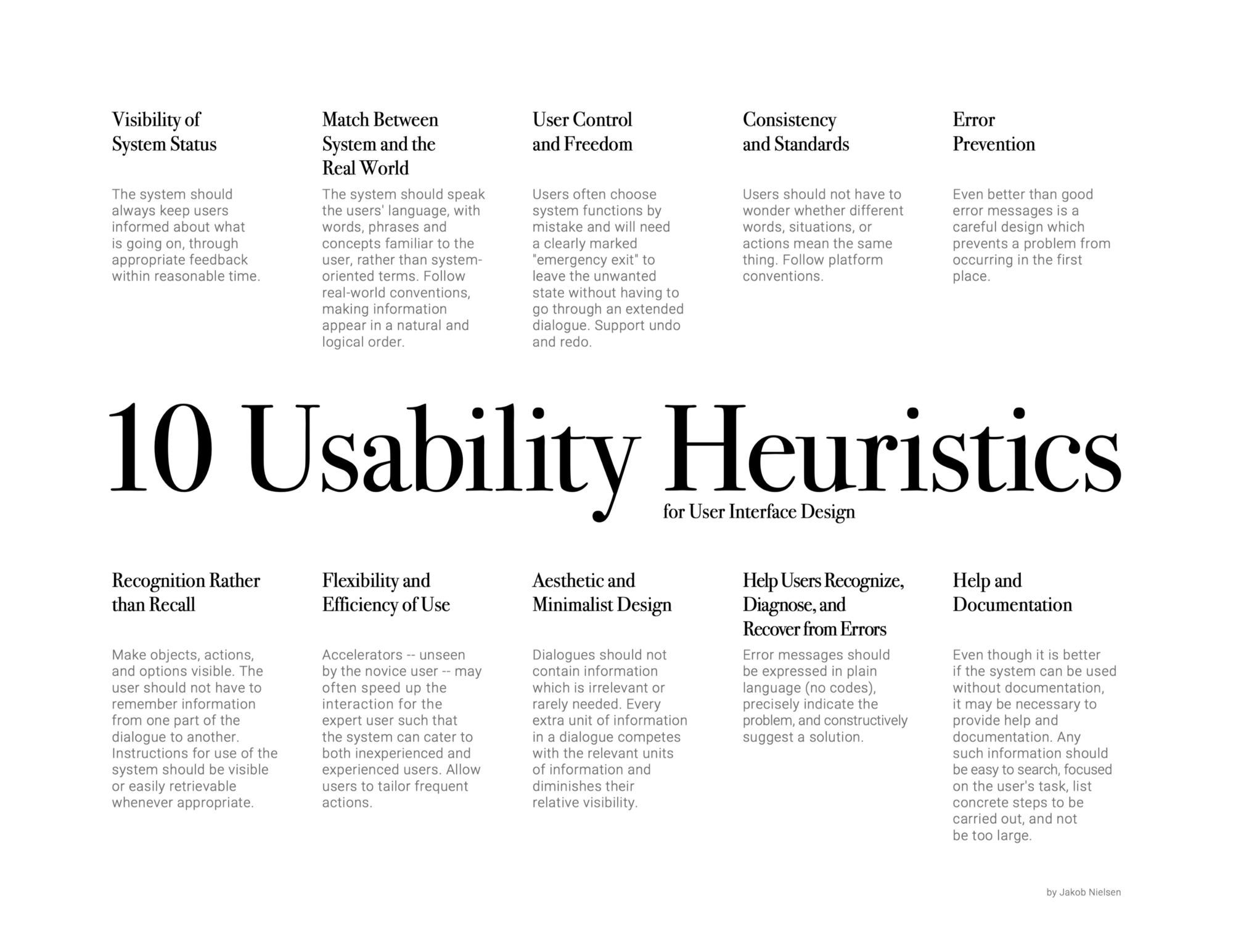 The Practicality Of Nielsen S 10 Usability Heuristics In 2020 Usability Product Development Process Controlled Vocabulary