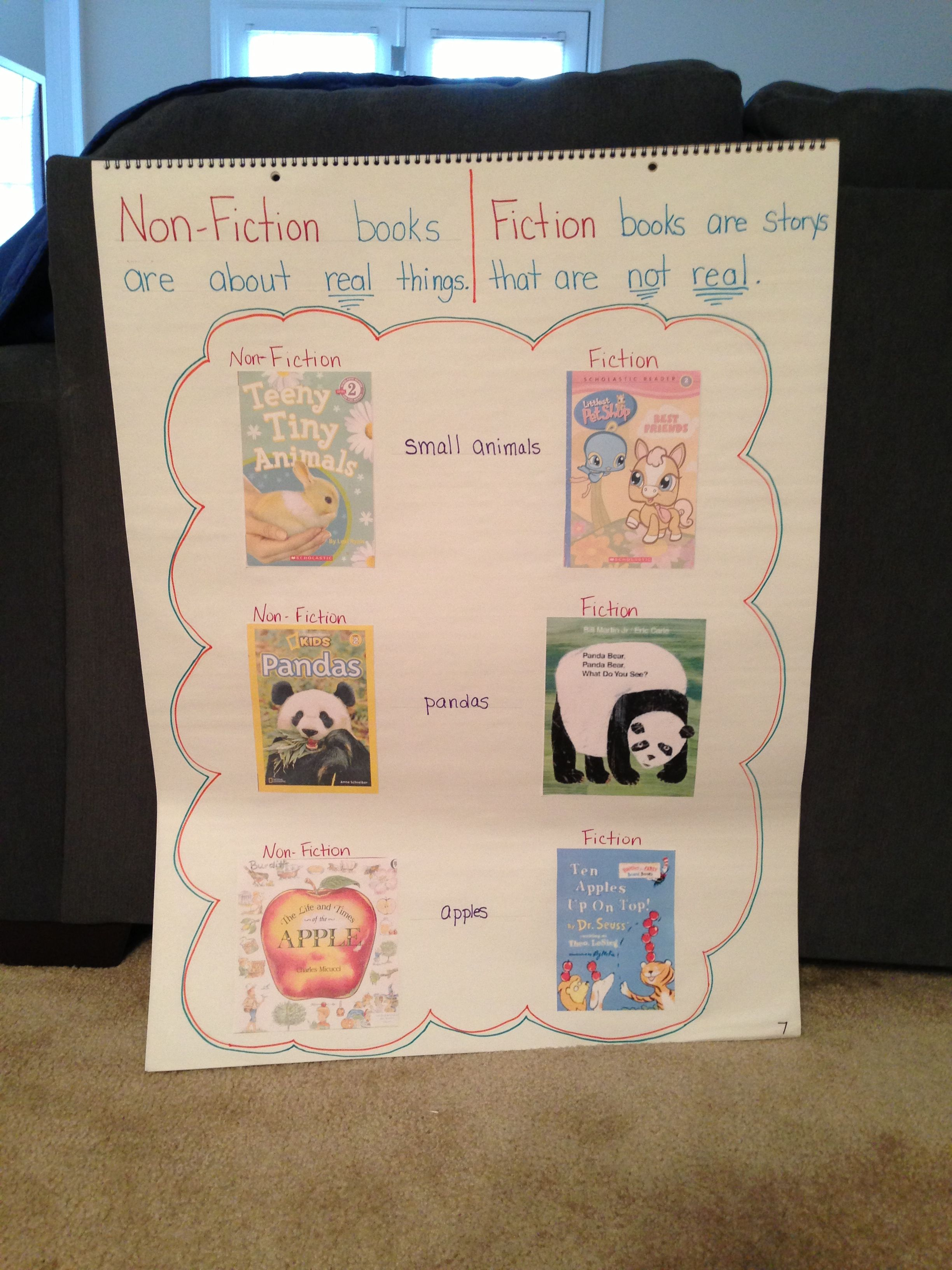 Fiction Vs Non Fiction Book Anchor Chart
