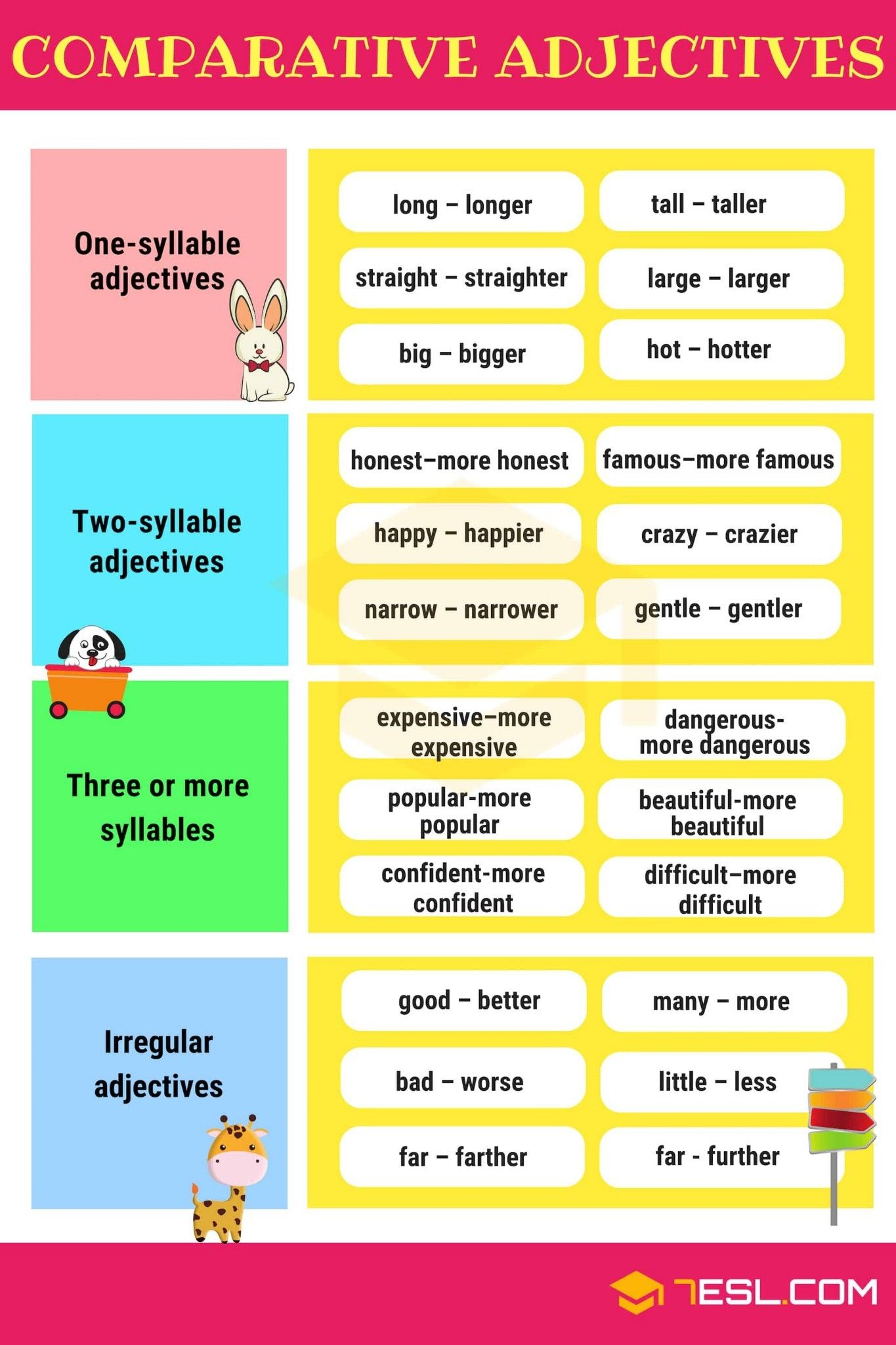 Pin On Learning English