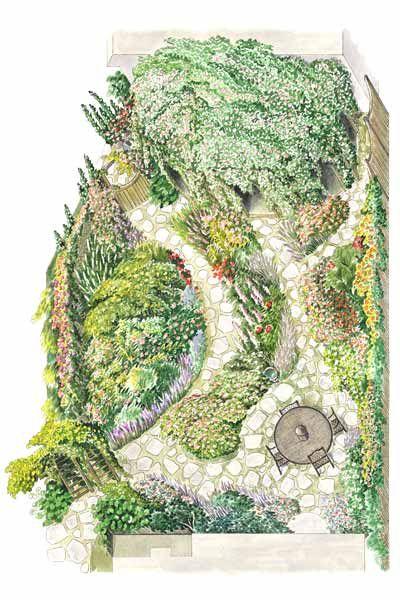 From Blah Lawn To Backyard Rose Garden Paradise Rose Garden Design Garden Planning Garden Design Layout