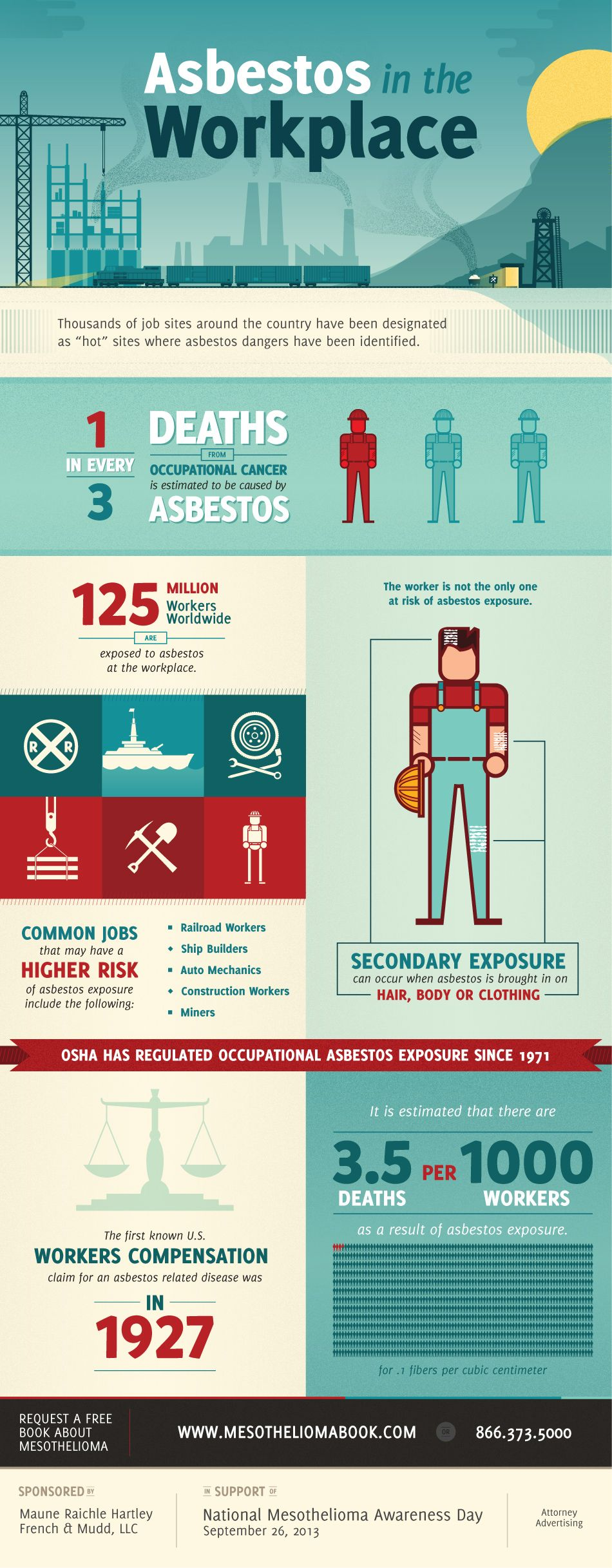 54++ Can asbestos cause lung cancer