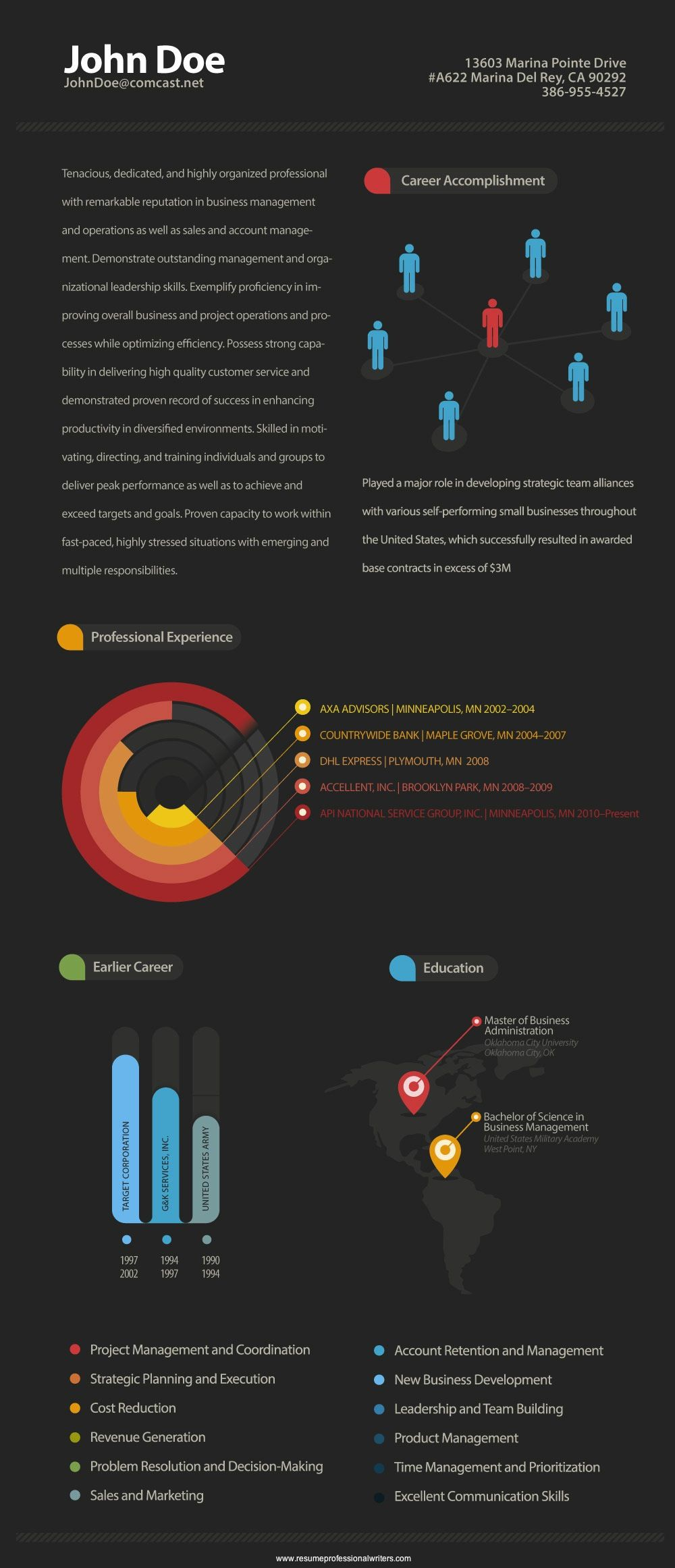 Business consultant infographic resume resume