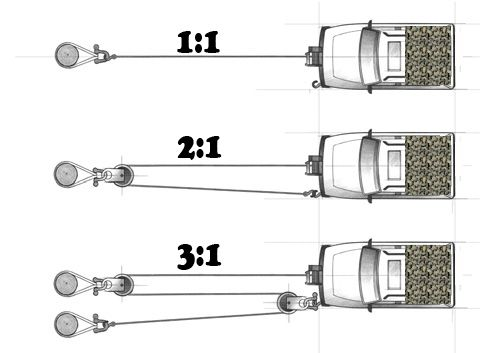 Showthread likewise My Myte Winch Wiring Diagram also Mile Marker Winch Wiring Diagram furthermore WarnWinch 9449 9489 9402ARBD8 9 1 additionally Warn Winch Wiring Harness. on warn winch 8274 wiring diagram