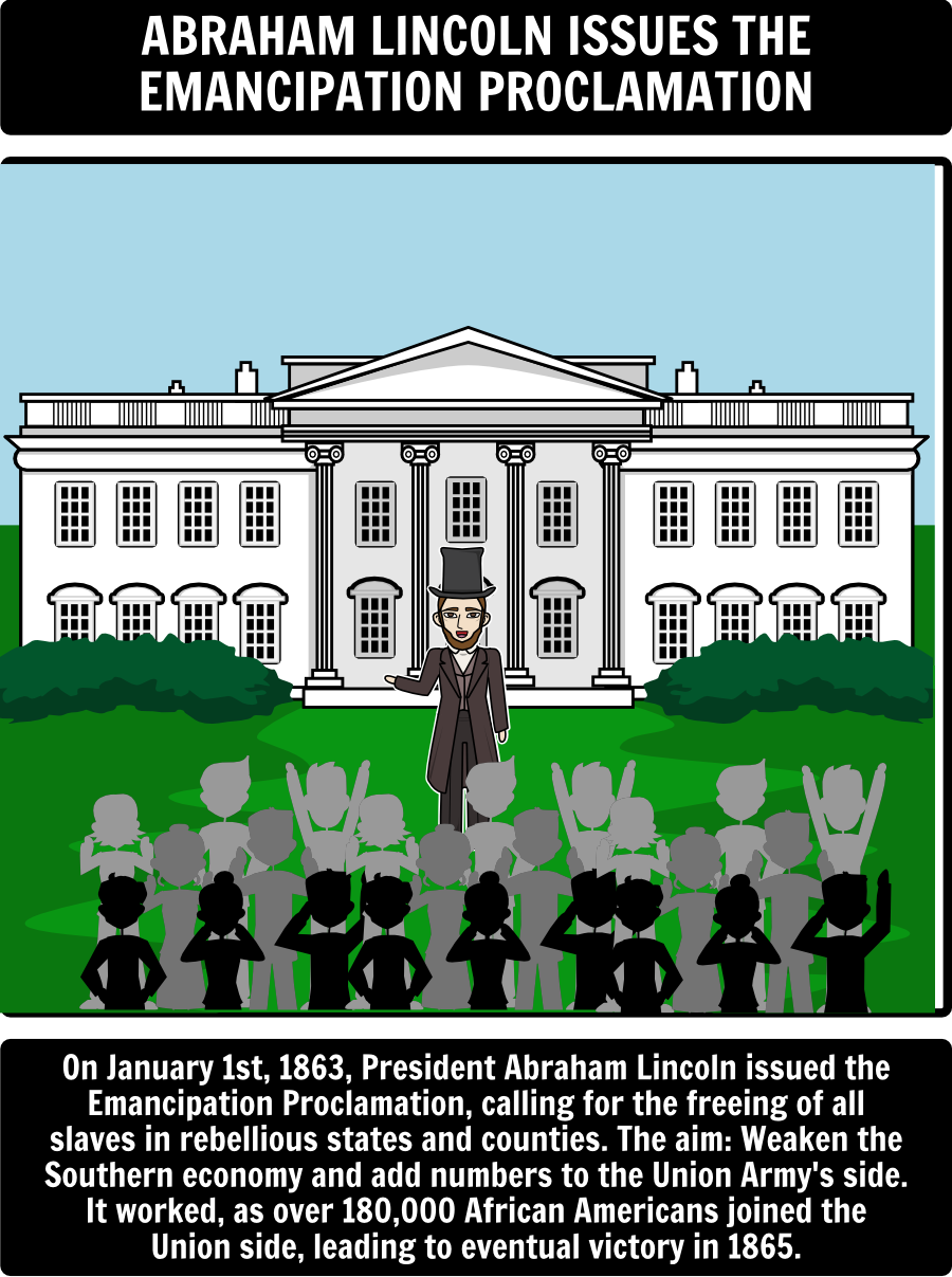 emancipation proclamation timeline using a storyboard that s emancipation proclamation timeline using a storyboard that s timeline layout students will be able