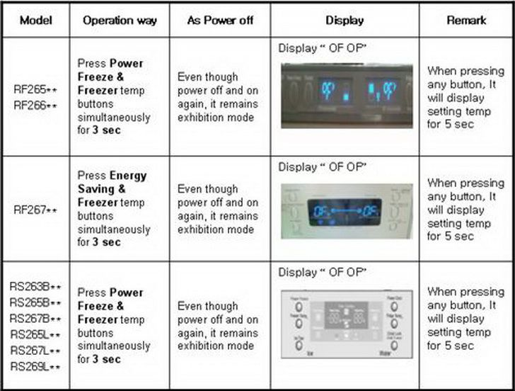 Samsung Refrigerator Display Panels Demo Mode What To