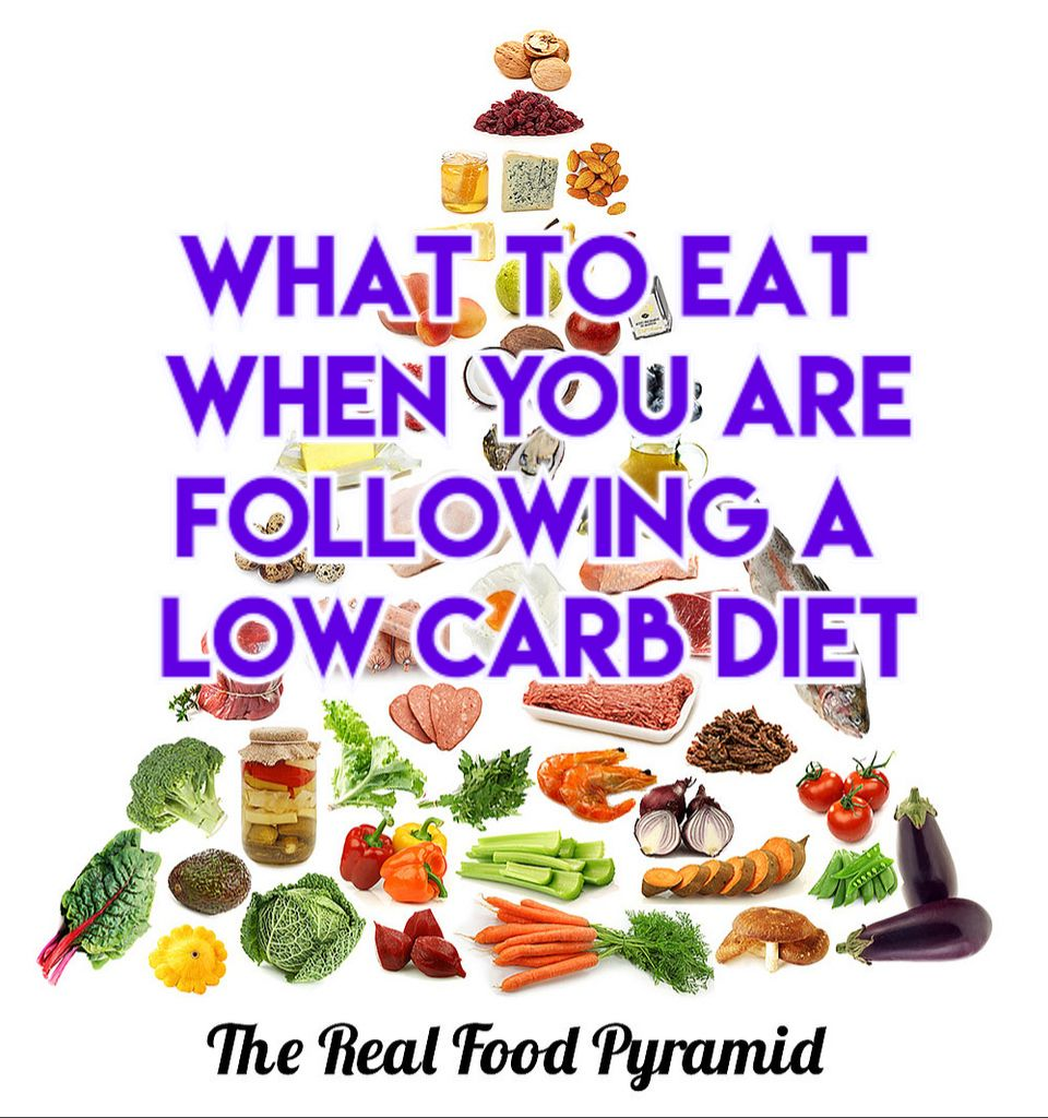 Pin on Diet low carb