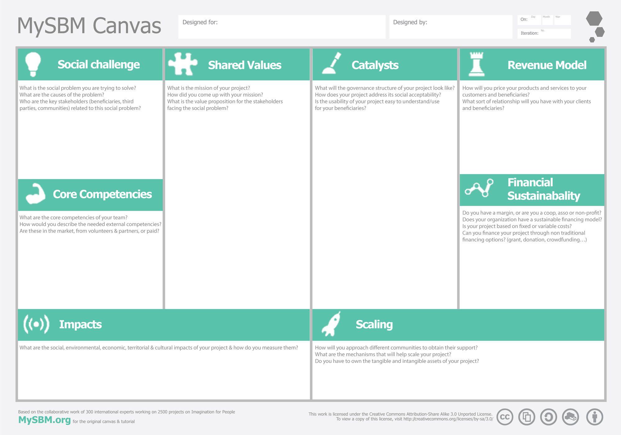 56 iværksætter redskaber   design    tools   pinterest   social, Powerpoint templates