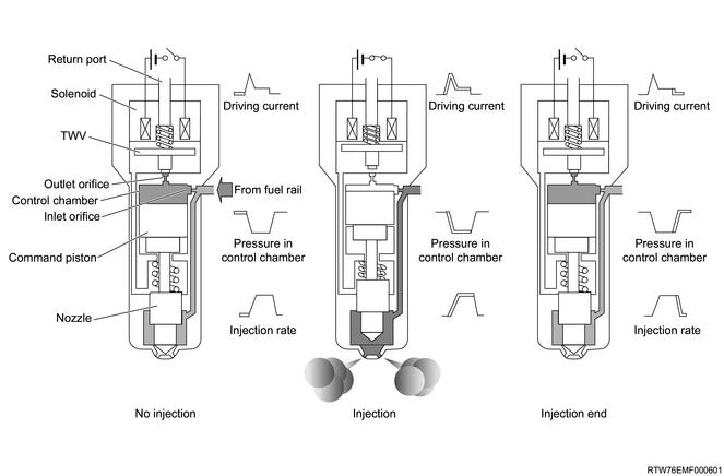 [DIAGRAM] Isuzu 4jj1 Engine Diagram