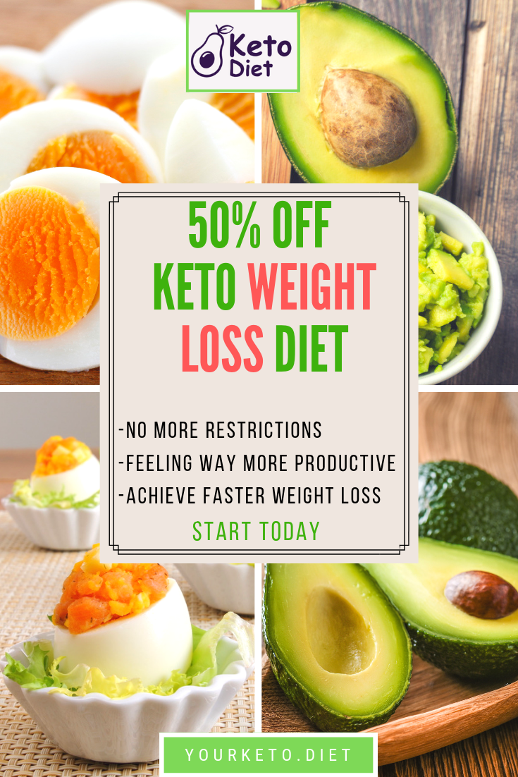 Burn Fats like crazy with Keto Diet images
