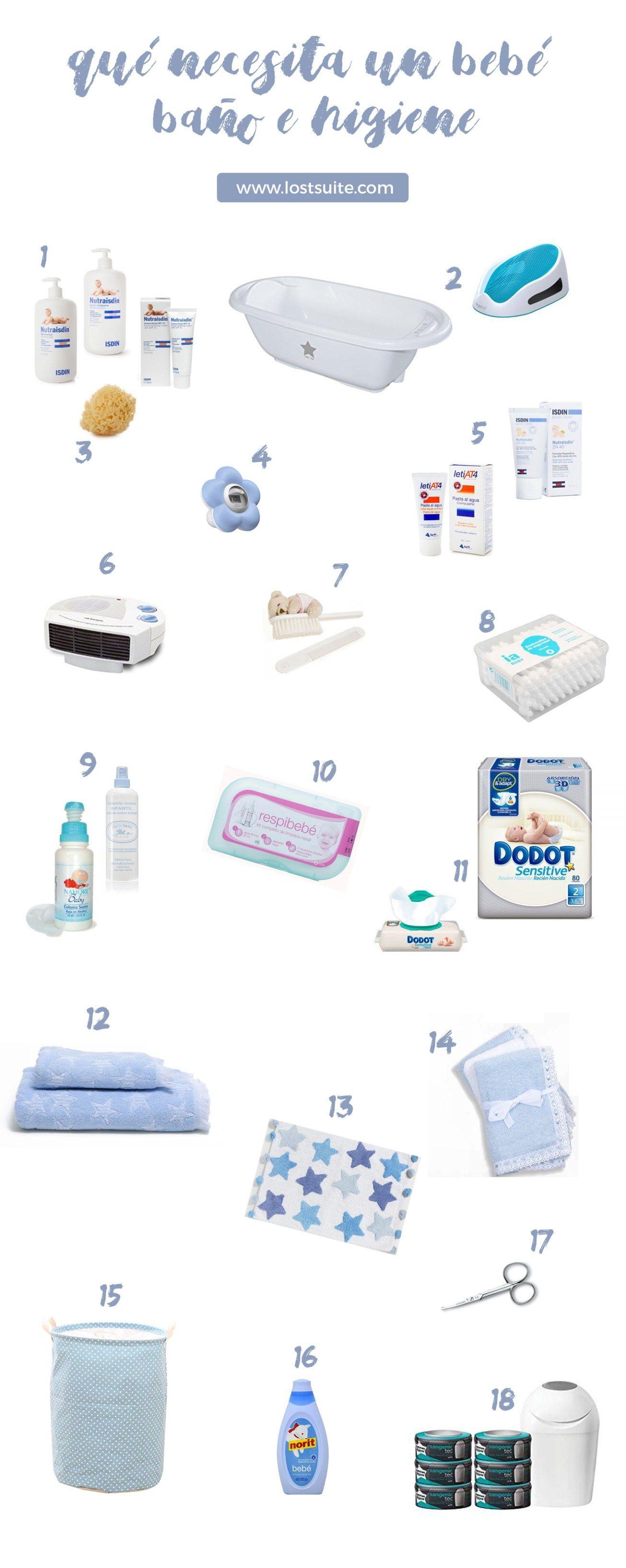 Que Necesita Un Bebe Recien Nacido Higiene Y Bano Mi Lista De
