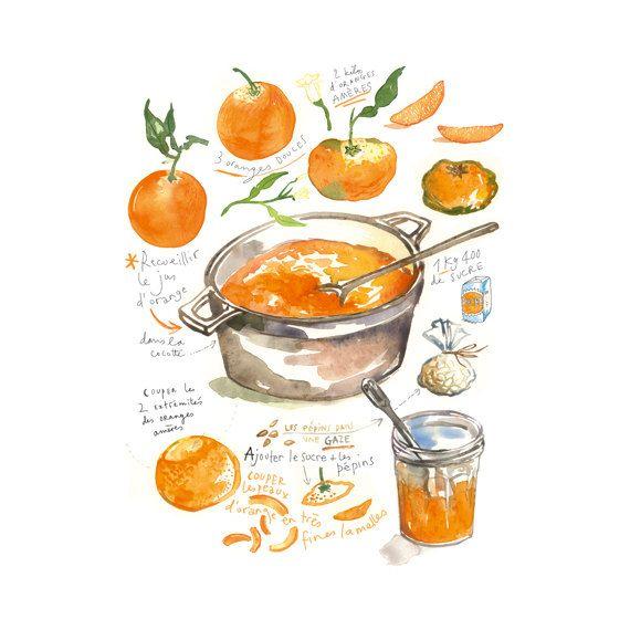 Recette illustr e la confiture d 39 oranges affiche cuisine for Affiche decoration cuisine