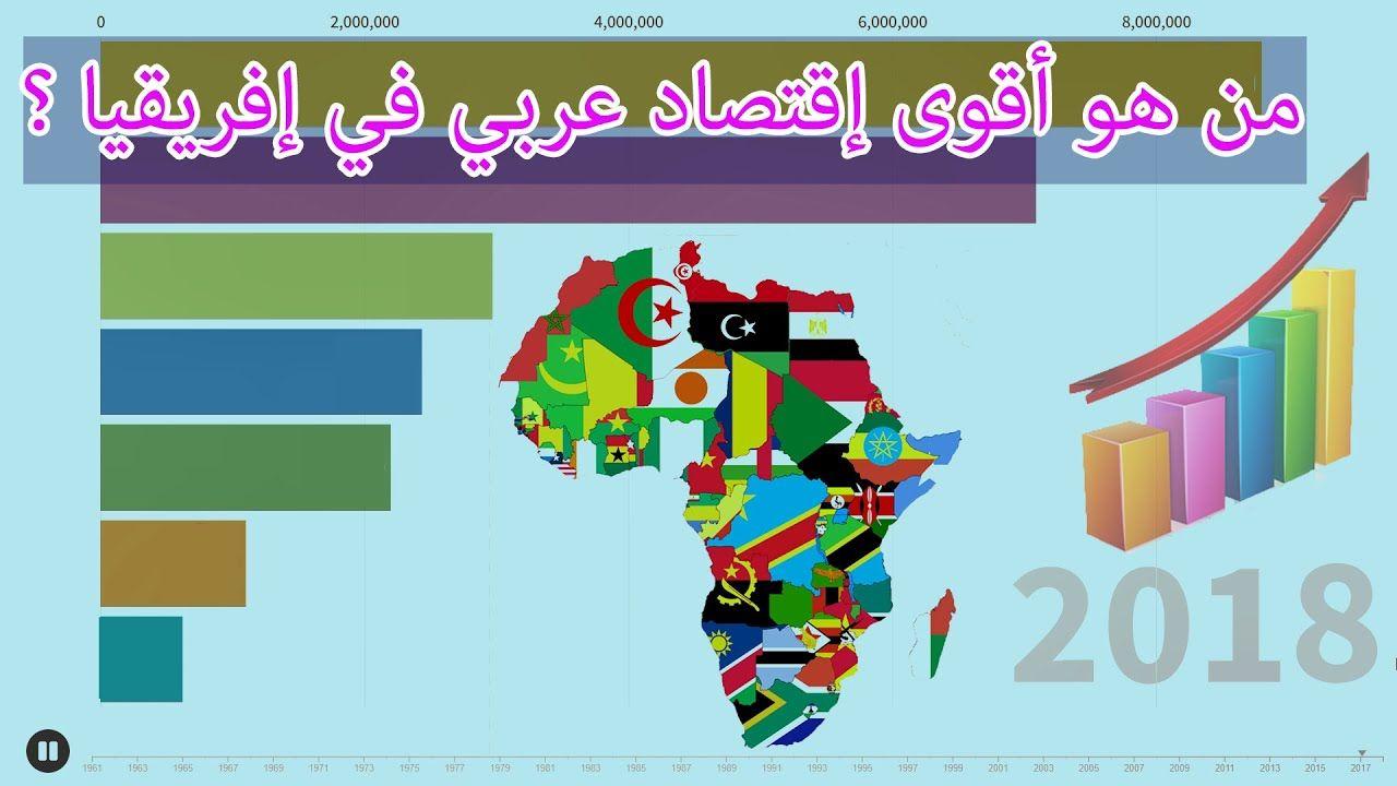 إقتصاد دول أفريقيا حسب ناتج محلي إجمالي Desktop Screenshot
