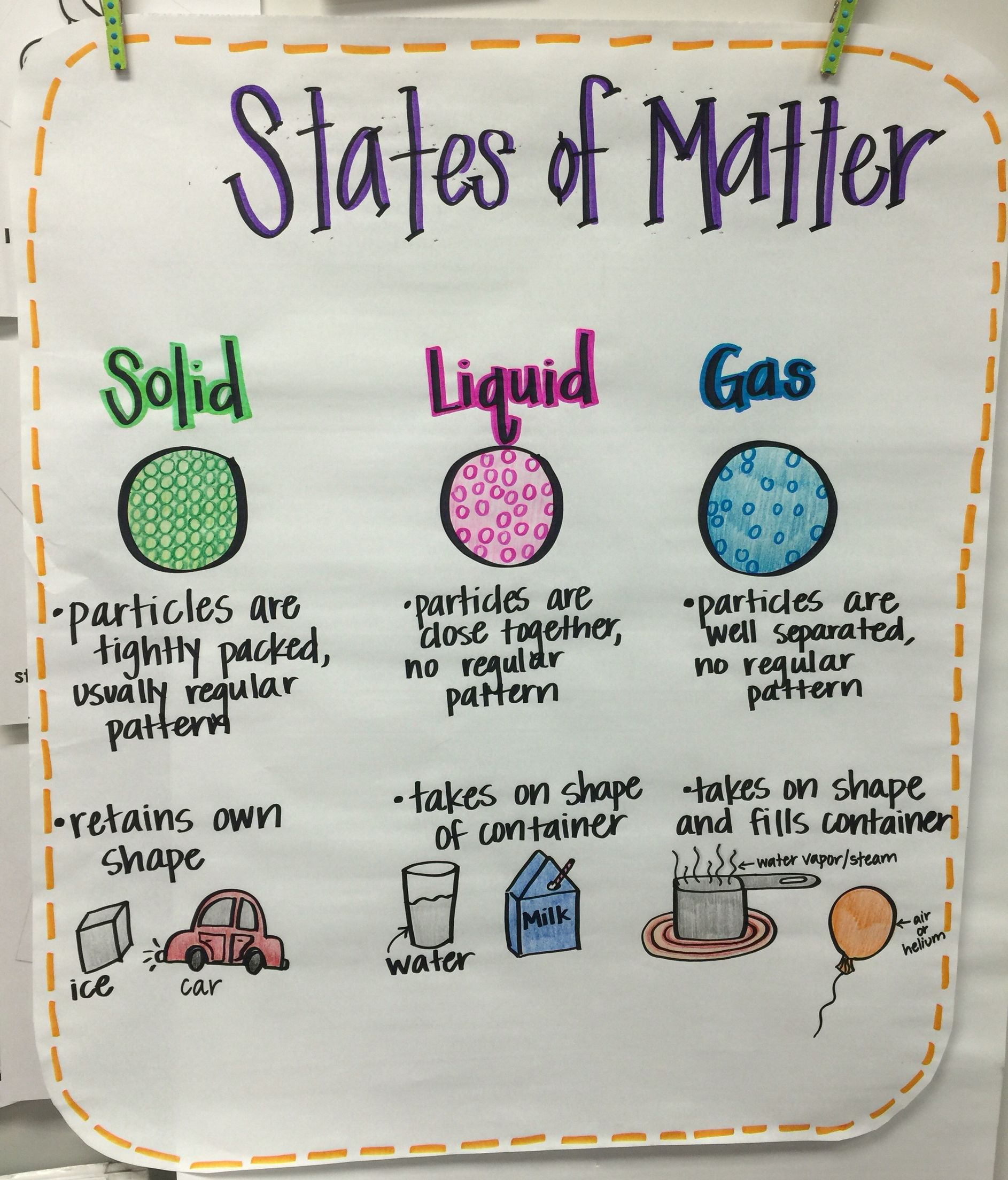 States Of Matter Anchor Chart Teaching Ideas