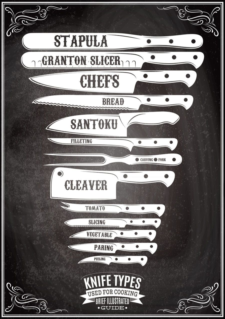different types of kitchen knives a to z useful information