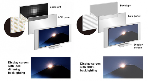 Delightful Lcd And Led Tv Led Tv Lcd Tv Display