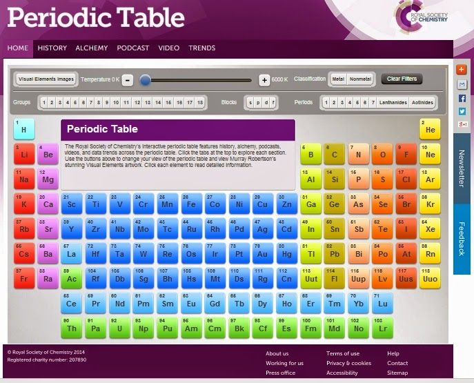 Tabla peridica de los elementos interactiva clasificacin tabla peridica de los elementos interactiva clasificacin peridica de los elementos qumicos pinterest periodic table physical science and urtaz Gallery