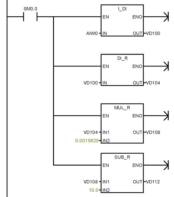 Xử lý tín hiệu Analog trong PLC Siemen S7-200