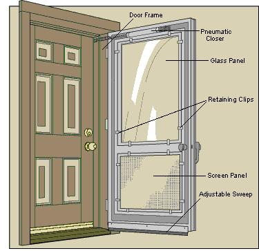 Screen Storm Door Buying Guide Hometips Storm Door Storm Doors With Screens Interior Storm Windows