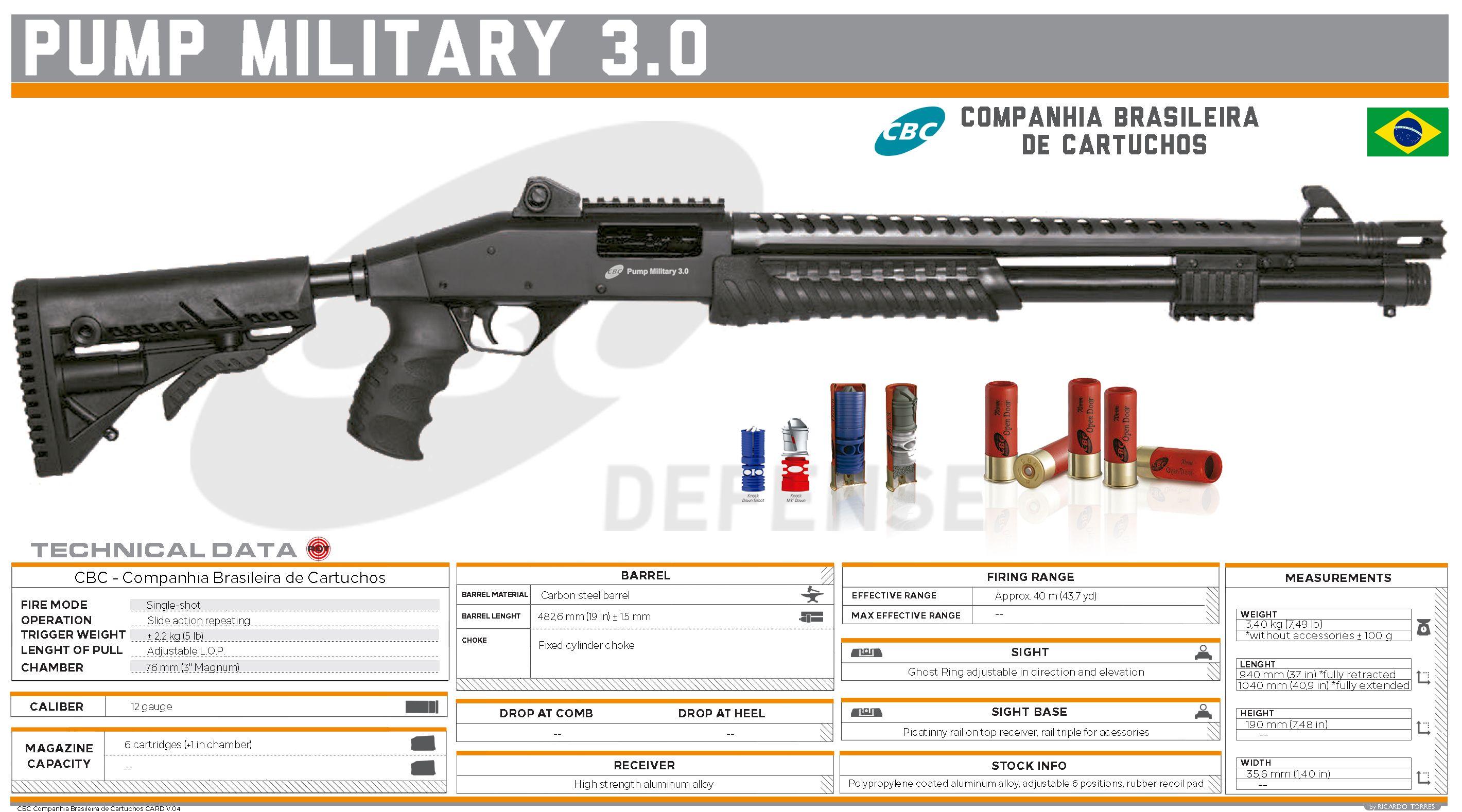 Pin em Tactical Shotgun