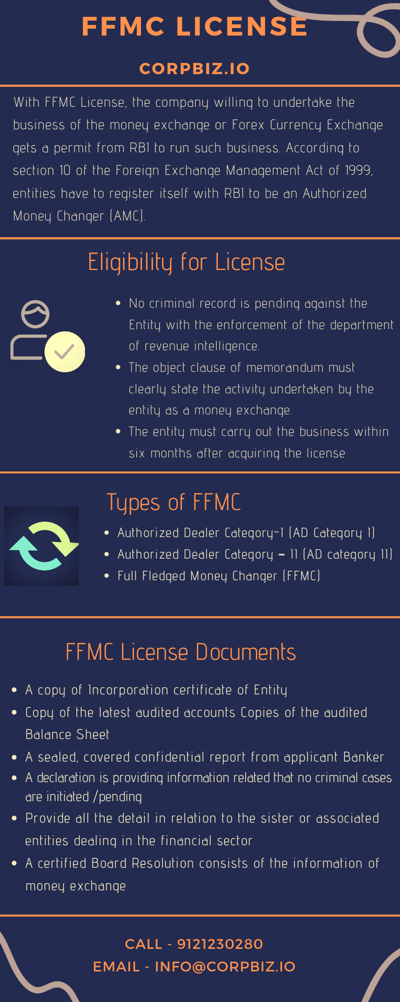 online ffmc license in india corpbiz advisors money changers forex currency financial advisory income tax paid advance cash flow