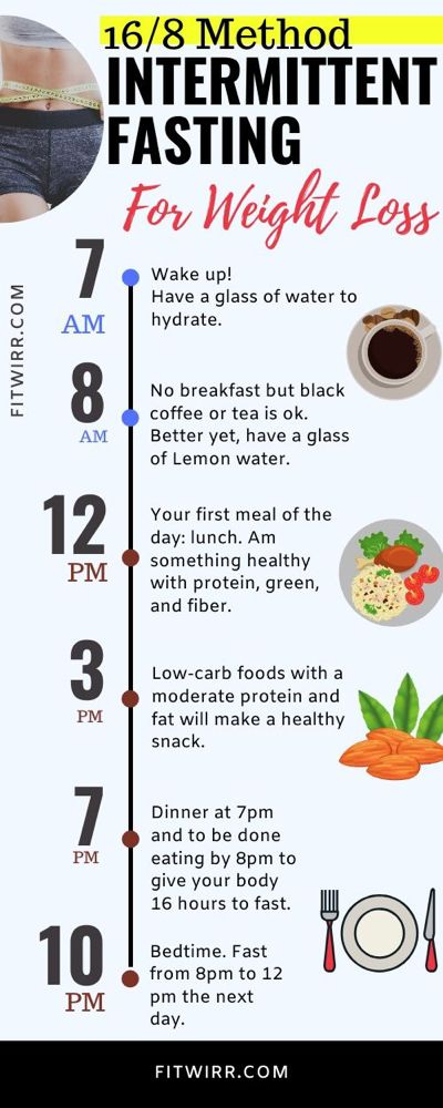 16:8 Fasting: 7-Day Intermittent Fasting Plan to Lose Weight