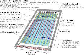 Piscina olimpica medidas google search majico pinterest reading - Medidas de una piscina olimpica ...