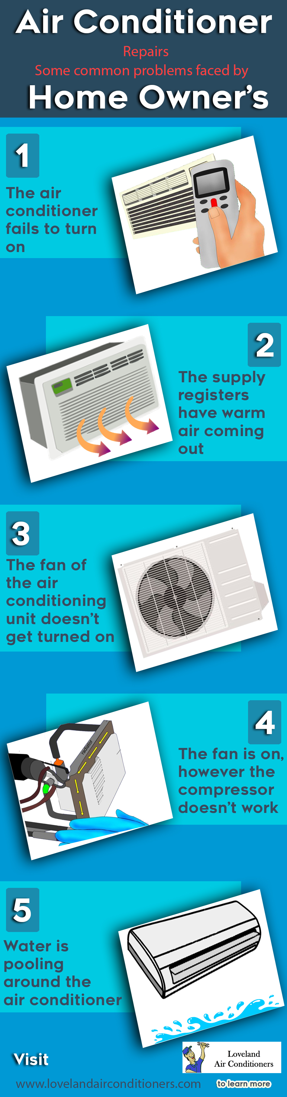 Air Conditioners Repairs