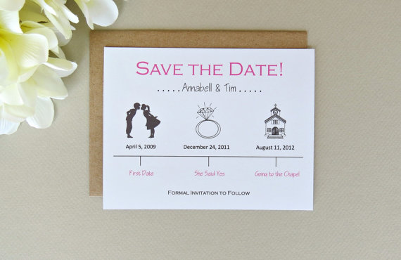 Wedding Save The Date Timeline Love Story