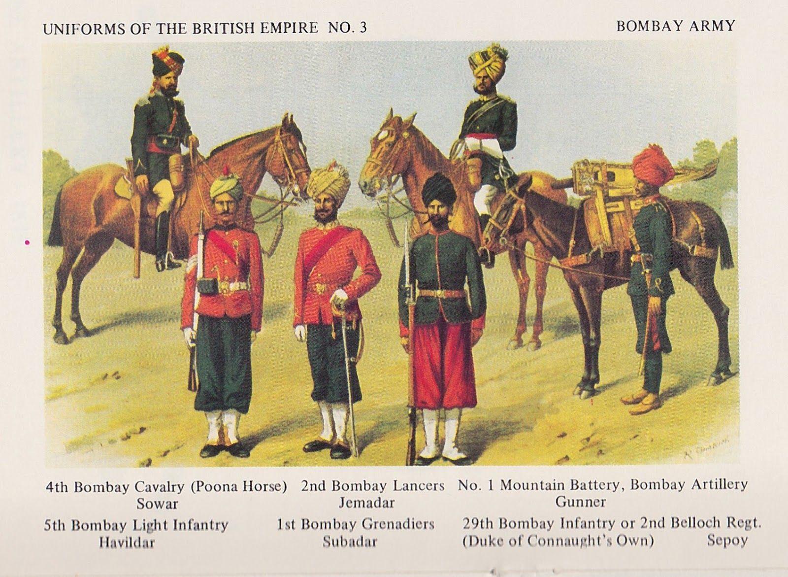 Image result for A havildar of Bombay Presidency Army Artillery, 1882