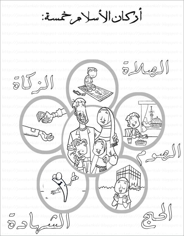 أركان الإيمان للأطفال Recherche Google Islamic Studies Muslim Kids Activities Islamic Kids Activities