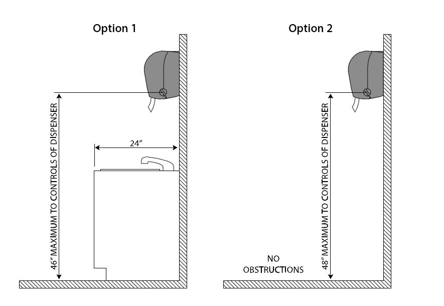 Resultado De Imagen Para Paper Towel Dispenser Height From Floor Sobres De Papel