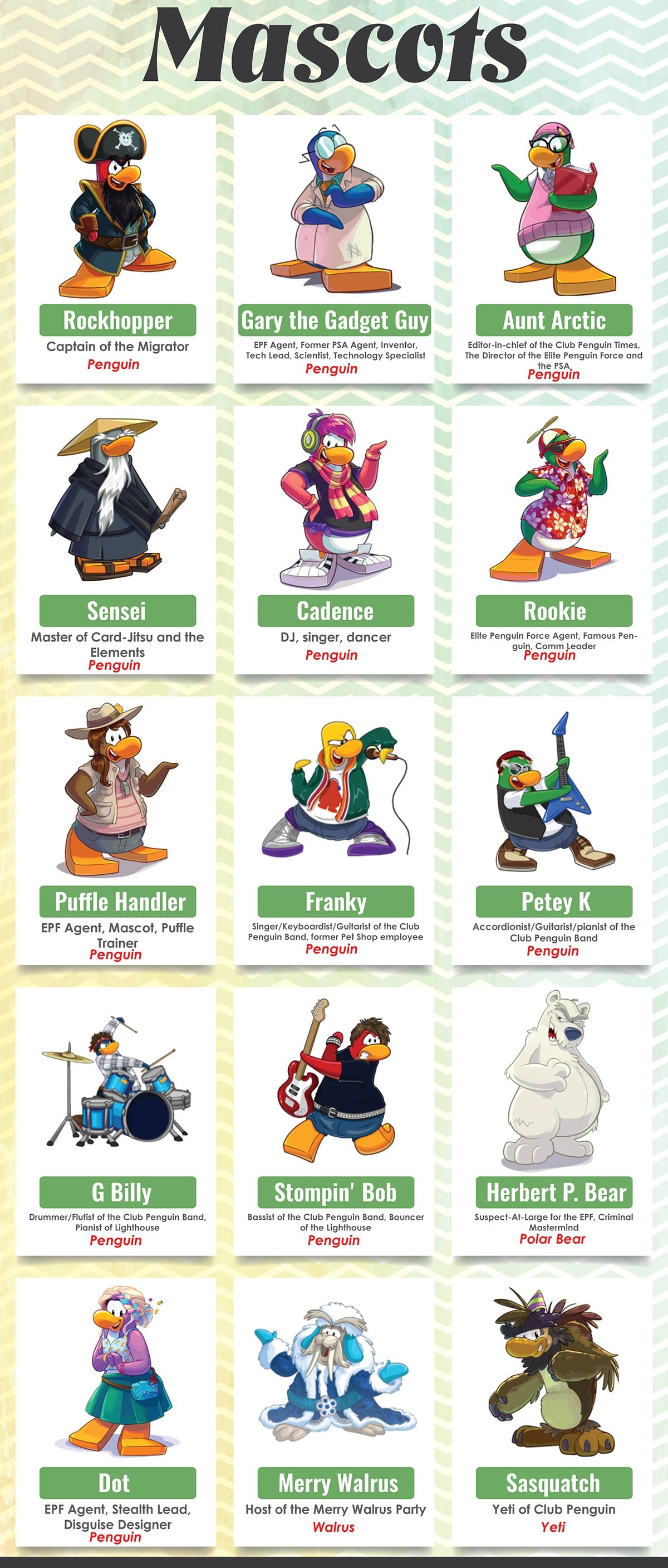 Club Penguin Mission Mascots And Characters On Behance Club Penguin