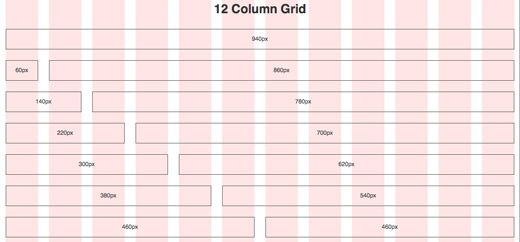 6 Tips And Tricks For Designing With The 960 Grid System Grid System Web Design Website Design