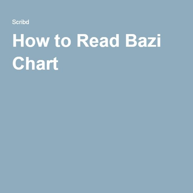 How to Read Bazi Chart | Feng shui | Chart, Astrology, Reading